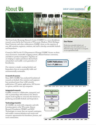 About Great Lakes Bioenergy