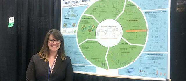 Gracielou Klinger presents a poster at the 2018 GLBRC Annual Science Meeting
